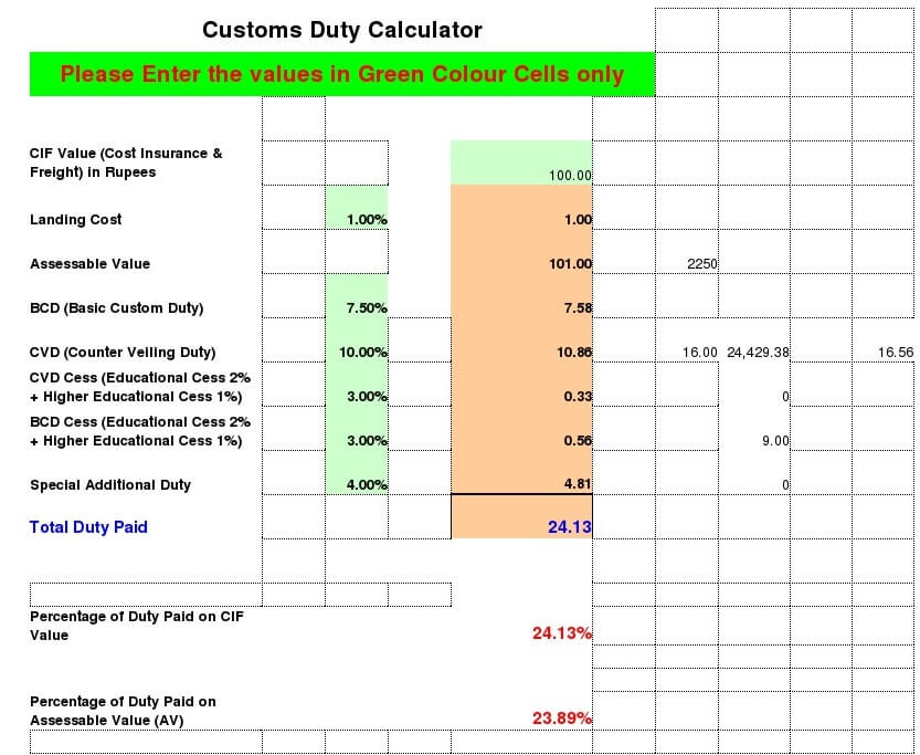 Custom Duty Calculation in Excel Format - example Custom Duty Calculation